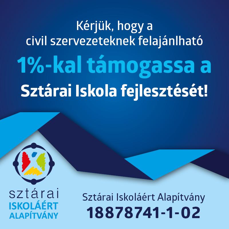 A Sztárai Iskoláért Alapítvány is jogosult lett a civil szervezeteknek felajánlható SZJA 1% fogadására
